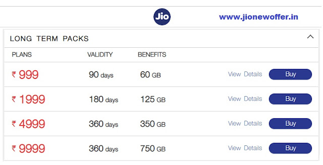 Reliance Jio 4,999 4G Plan 350GB data, offering unlimited voice calling for one year