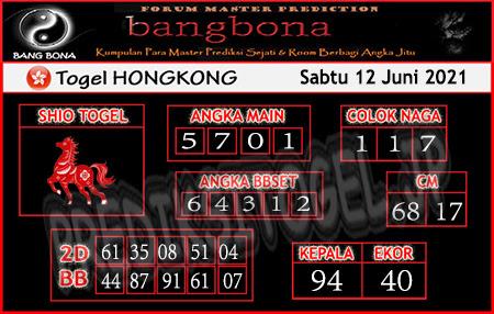 Prediksi Bangbona HK Sabtu 12 Juni 2021