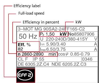 Mechanical-Data-Motor-Name-plate