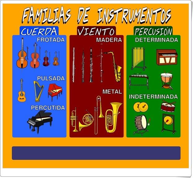 """""""Familias de instrumentos"""" (Educación Musical de Primaria)"""