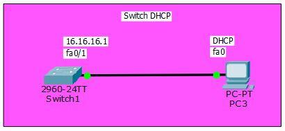 topologi DHCP pada Perangkat Switch