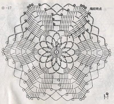 Diagramme dessous de tasses feuille