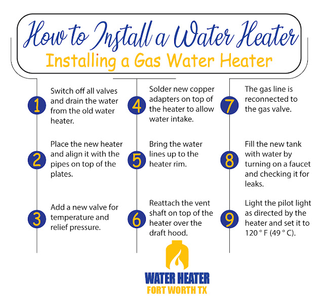 https://www.facebook.com/WaterHeaterFortWorthTX/