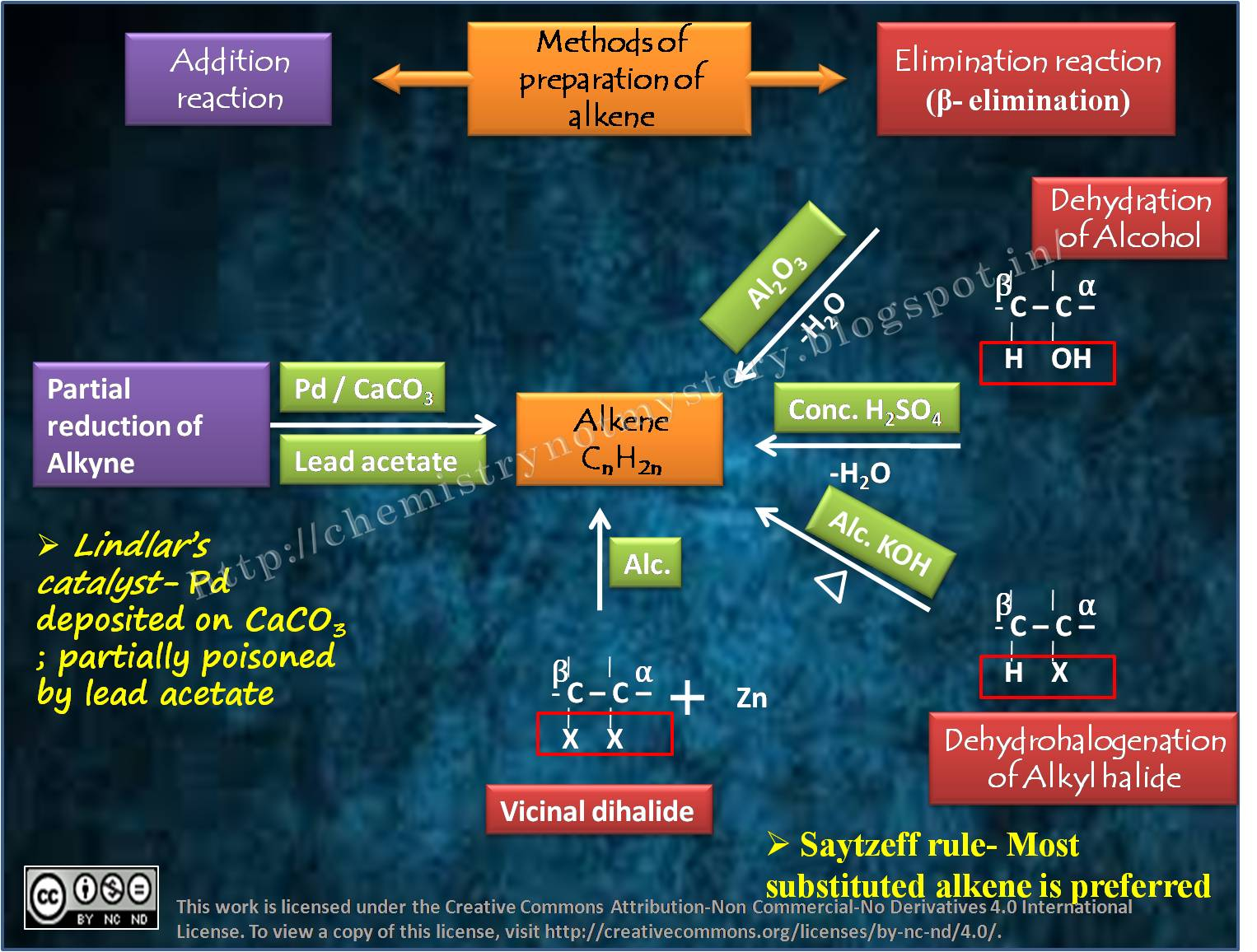 qualitative analysis of cations discussion
