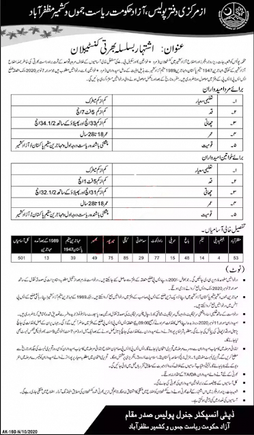 latest-ajk-police-constables-jobs-2020-application-form