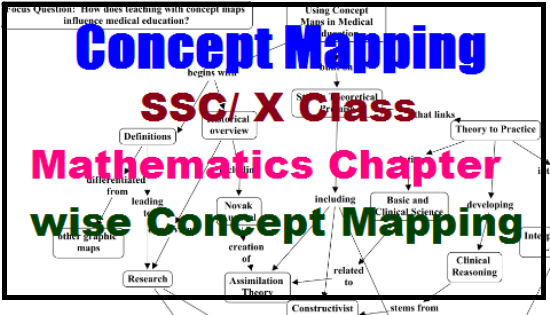 /2017/07/ssc-mathematics-chapter-wise-mind-concept-mapping-important-formulae-useful-for-all-competitive-examinations.html SSC/ X Class Mathematics Chapter wise Concept mapping SSC Mathematics Chapter wise Important Formulae| SSC Study Material Mathematics Chapter wise Concept mapping and Important Formulae| Important Formulae and Concept mapping of Triginometry,Mensuration,Algebra,integrations,geometry| Important Formulae| Maths formulae| Maths Concept mapping | This material is also useful for the aspirants who are preparing for the competitive entrance examinations | This concept mapping is very useful for remembering the concepts easily/2017/07/ssc-mathematics-chapter-wise-mind-concept-mapping-important-formulae-useful-for-all-competitive-examinations-study-material-bit-bank-important-questions.html