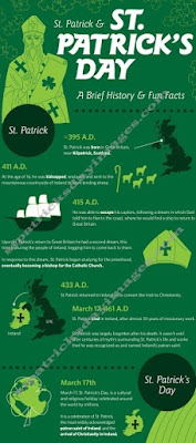 st-patricks-day-facts-2018