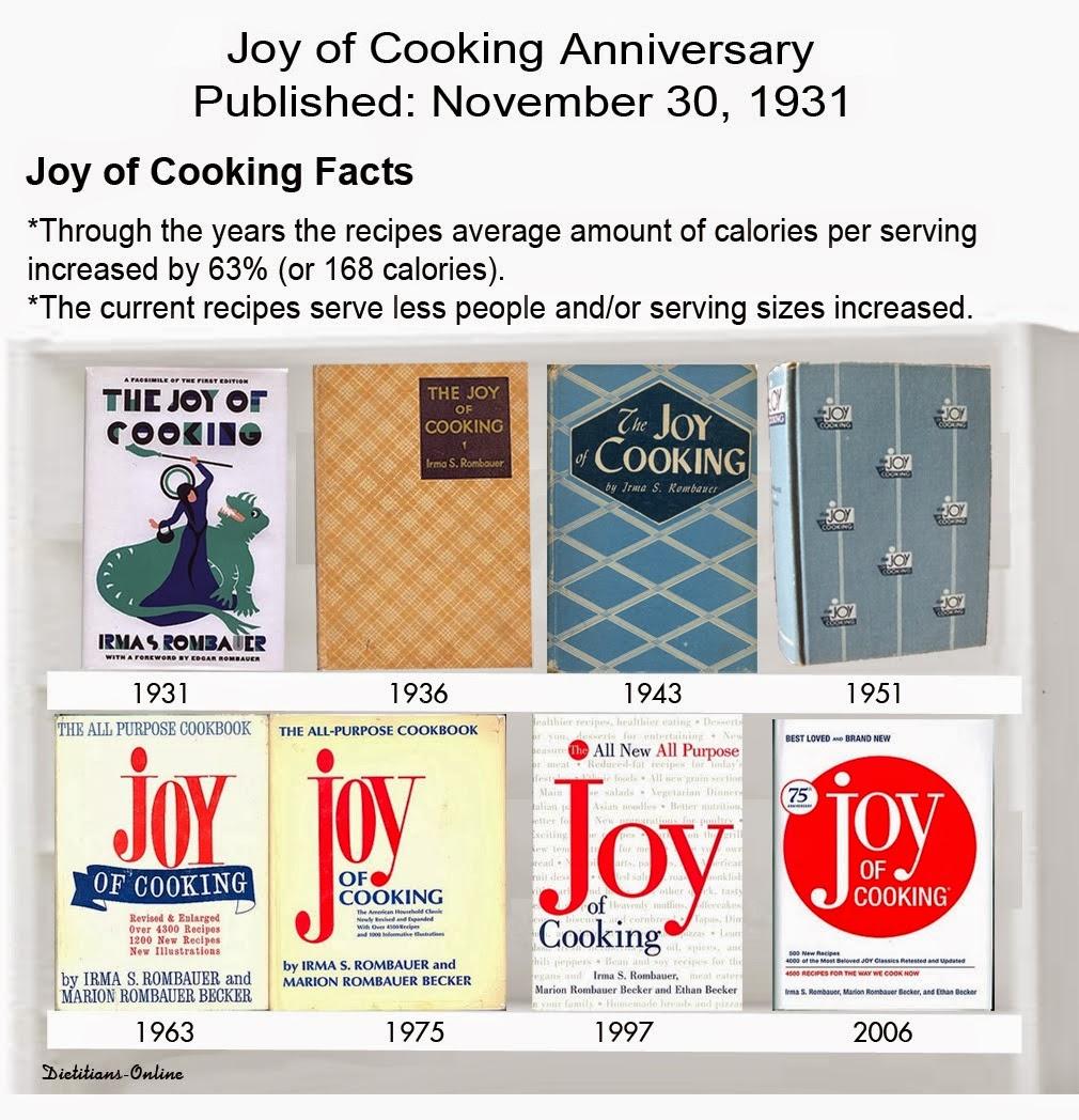 Joy cooking blog