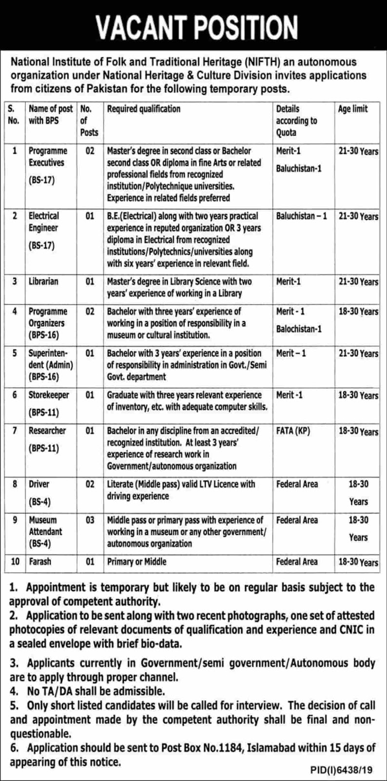 National Institute of Folk and Traditional Heritage NIFTH Jobs