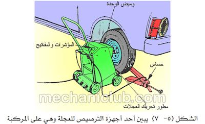 كتاب صيانة عجلات السيارة وترصيصها PDF