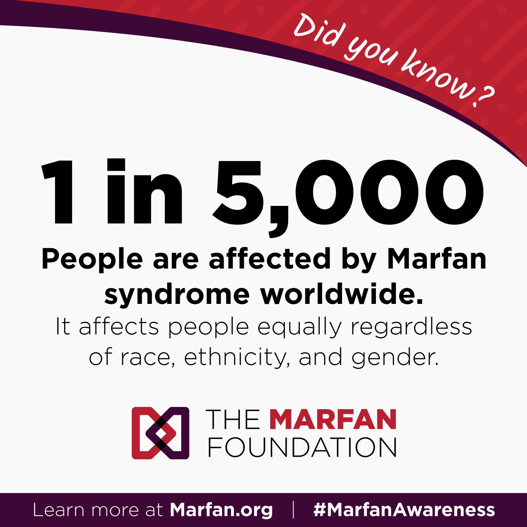 A graphic with a white background. In the top right hand corner over a read background text reads 'did you know'. Text on the rest of the graphic reads '1 in 5,000 people are affected by Marfan worldwide. It affects people equally regardless of race, ethnicity, and gender. The marfan foundation. Learn more at marfan.org #MarfanAwareness