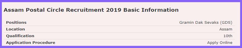 Assam Postal Circle Vacancy 2019 for 910 Post of BPM, ABPM & Gram
