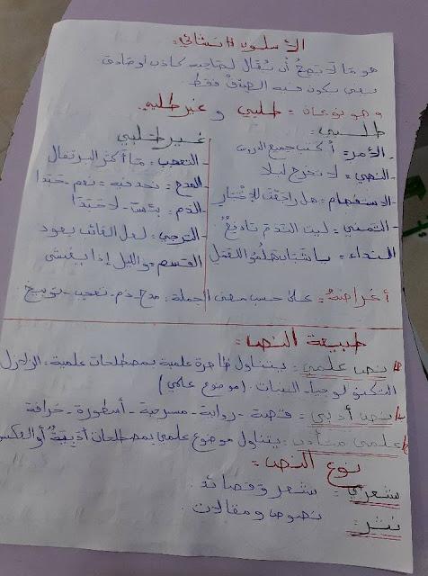 جميع ملخصات  دروس اللغة العربية للسنة اولى 1 متوسط الجيل الثاني
