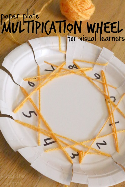 how to make multiplication wheel : make your own paper plates - pezcame.com