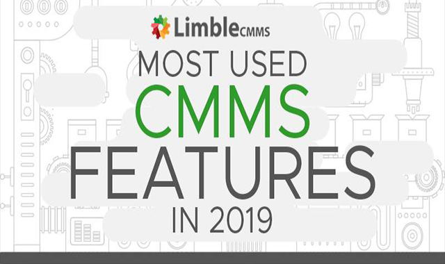 Top CMMS Features And How They Were Used In 2019 #infographic