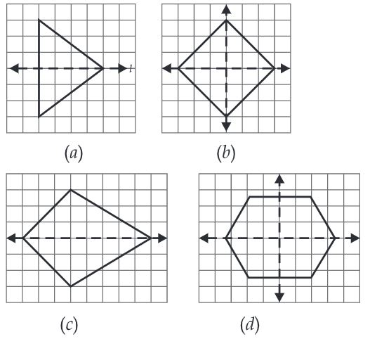 Exercise 13.2 Answer 5 Class 6 Maths