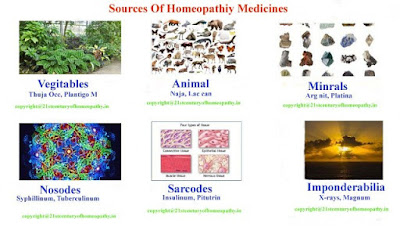 Sources of homeopaty medicene