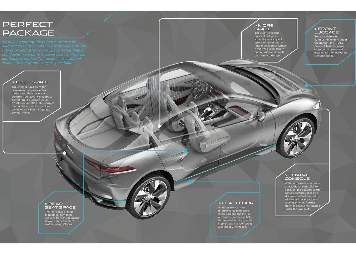 Những công nghệ mới sẽ được hãng Jaguar áp dụng lên mẫu I-Pace hoàn toàn bằng điện này