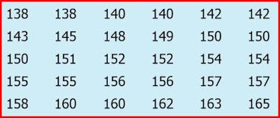 Kunci Jawaban Senang Belajar Matematika Kelas 5 Halaman 212