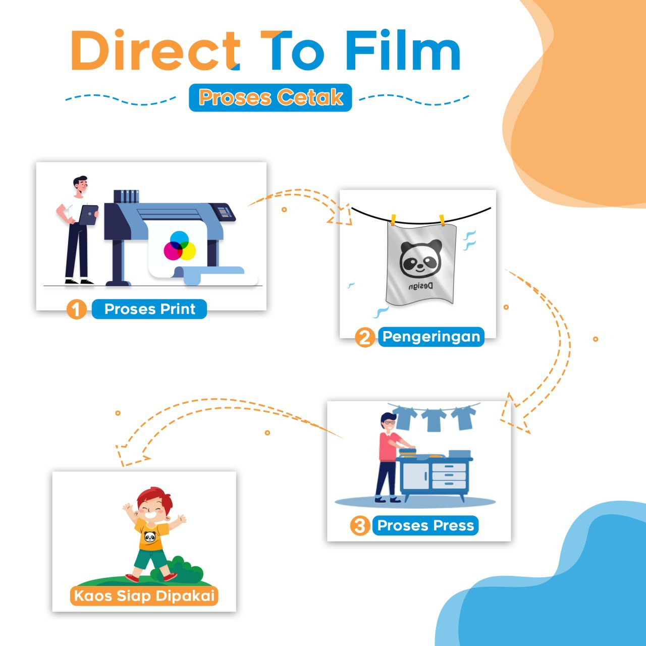 DTF Direct to Film