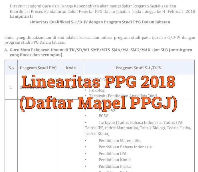 Linearitas PPG 2018 (Daftar Mapel PPGJ)