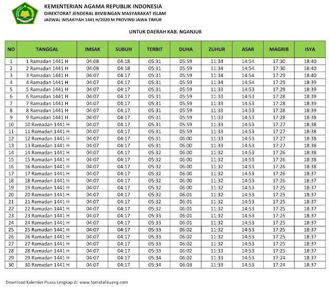 jadwal imsak waktu buka puasa Kabupaten Nganjuk 2020 m ramadhan 1441 h tomatalikuang.com