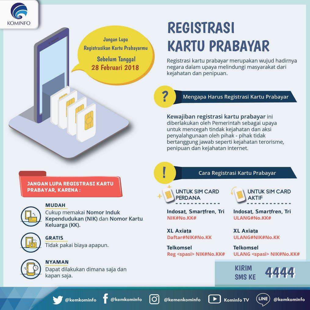 registrasi ulang kartu prabayar akan memasuki batas akhir