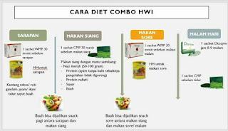 Tips diet combo HWI