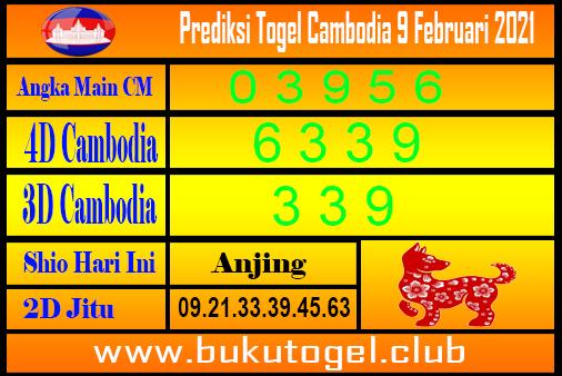 Prediksi Cambodia 9 Februari 2021