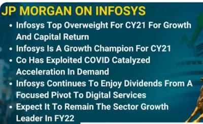 JP MORGAN ON INFOSYS - Rupeedesk Reports