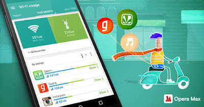 Opera  Max for Android Data Saver