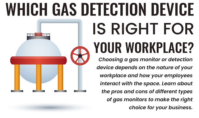 Finding the right gas detector