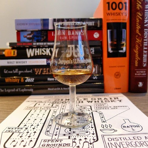 That Boutique-y Whisky Company Invergordon batch 1
