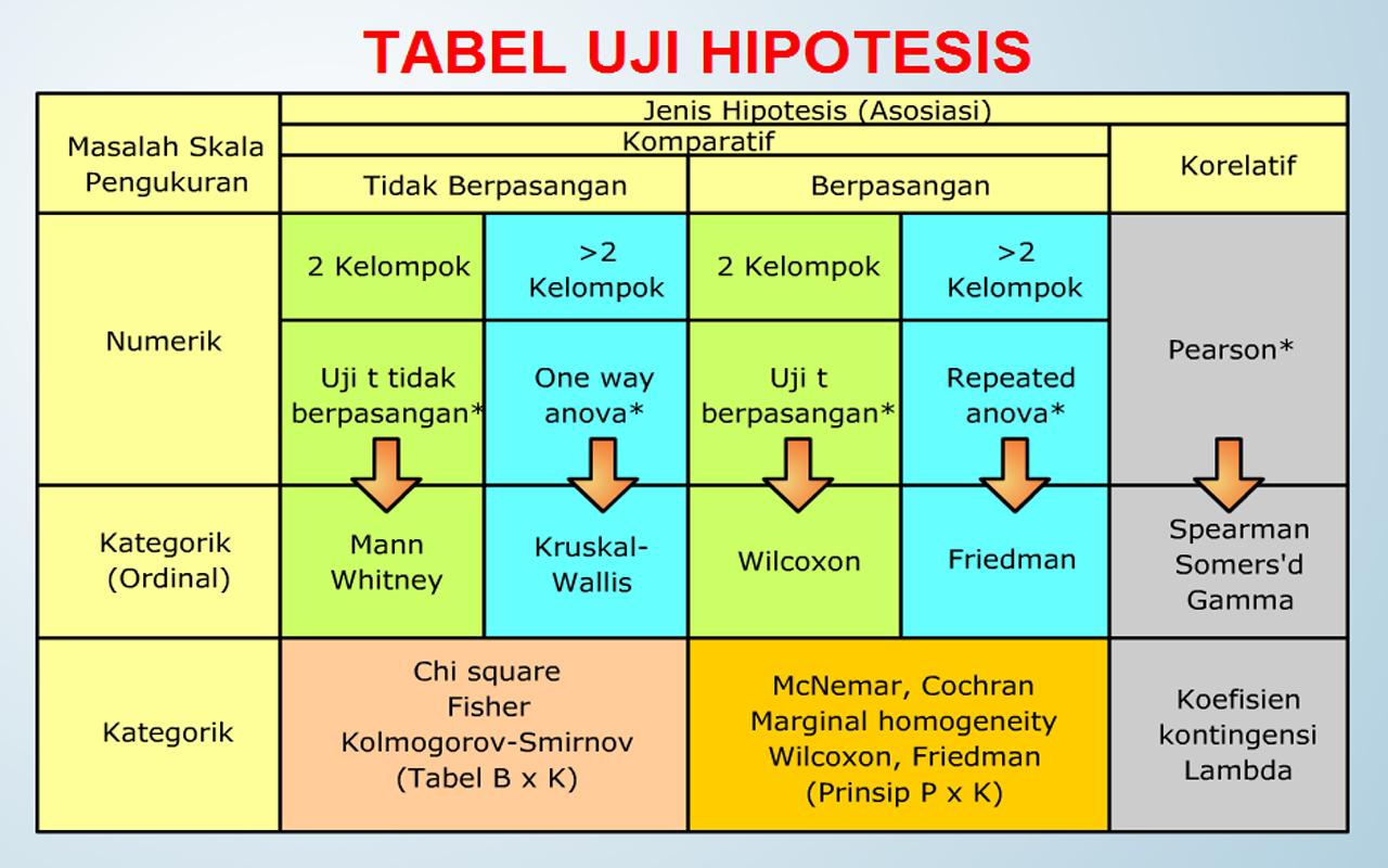 Contoh Hipotesis Mayor Dan Minor Lowongan Mudah