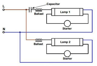 what is stroboscopic effect, stroboscopic effect@electrical2z