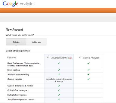 Create Google Analytics Account