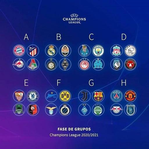 grupos champions 20/21