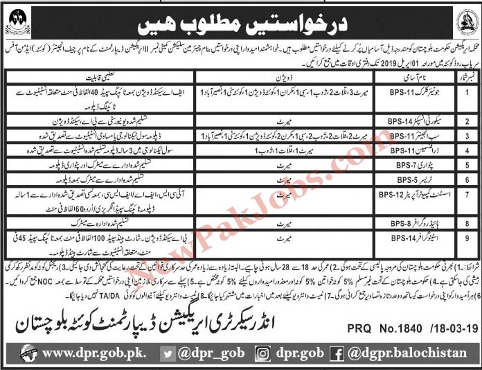 Irrigation Department Govt of Balochistan 2019 Latest Jobs