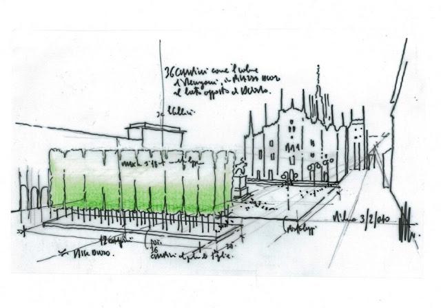 progetti-interessanti-mai-realizzati-Milano-Renzo Piano