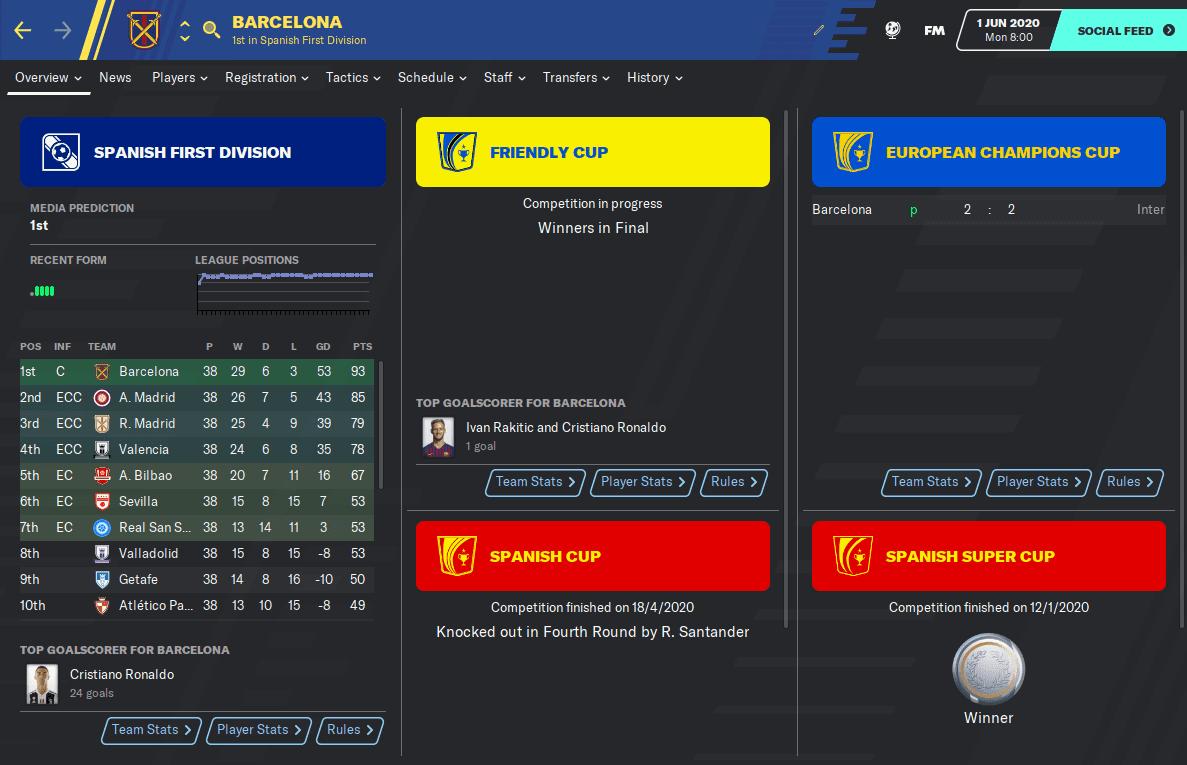 Cristiano Ronaldo Football Manager 2020
