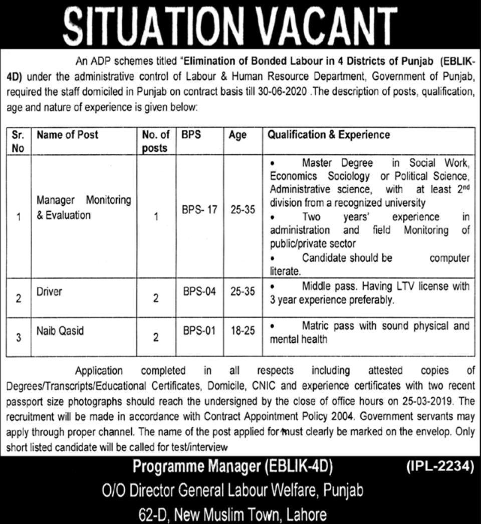 Labour & Human Resource Department Punjab Jobs 2019