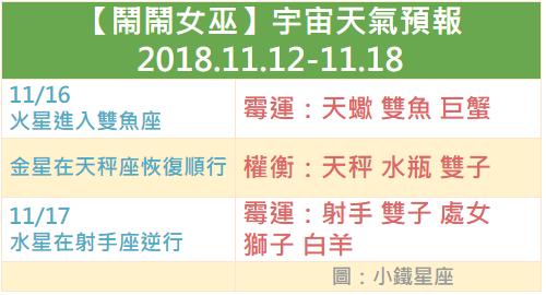 【鬧鬧女巫】宇宙天氣預報2018.11.12-11.18