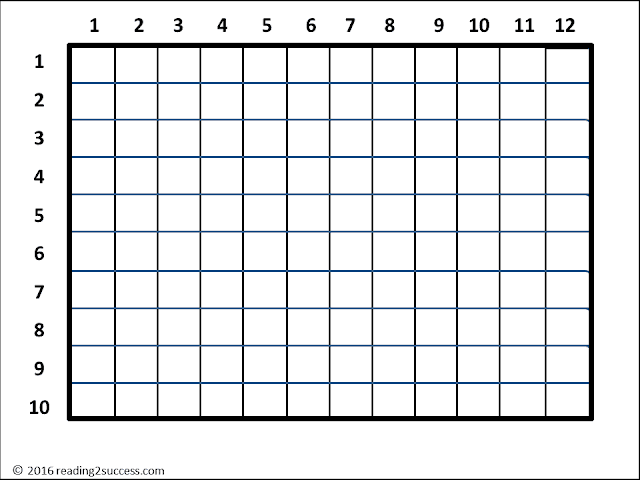 2 digit by 1 digit multiplication worksheets on grid paper