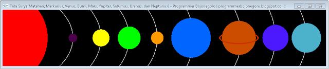 Membuat Gambar Susunan Planet Dalam Tata Surya Dengan OpenGL Menggunakan CodeBlocks