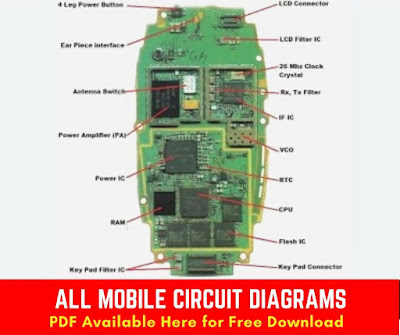 NOKIA SCHEMATIC & SEVER MANUAL DOWNLOAD FREE Circuit diagram block diagram or layout diagram