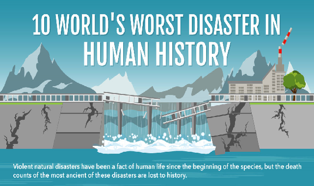 10 World's Worst Disaster In Human History #infographic