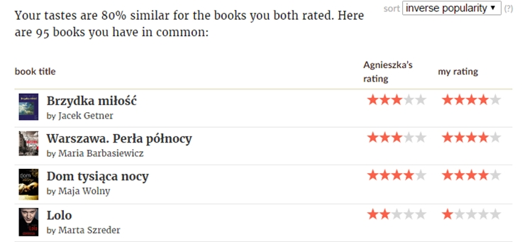 compare books goodreads