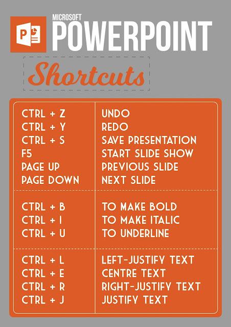 Shortcuts key Everyday with EVBA