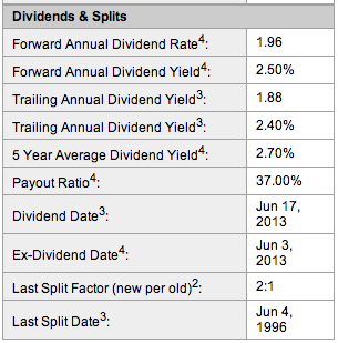dividend payment date
