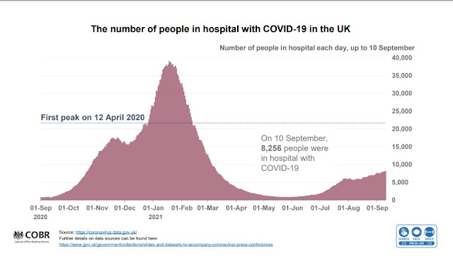 140921 UK Briefing slides in hospital compared to this time last year